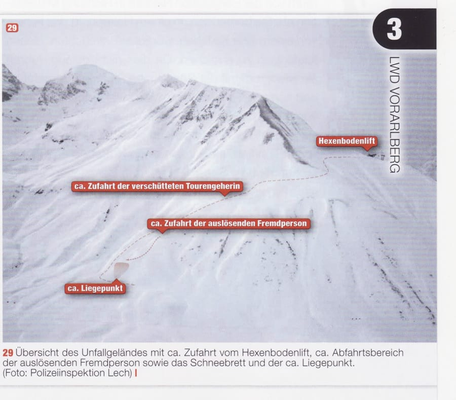 avalanche accident Zuers Paziltal